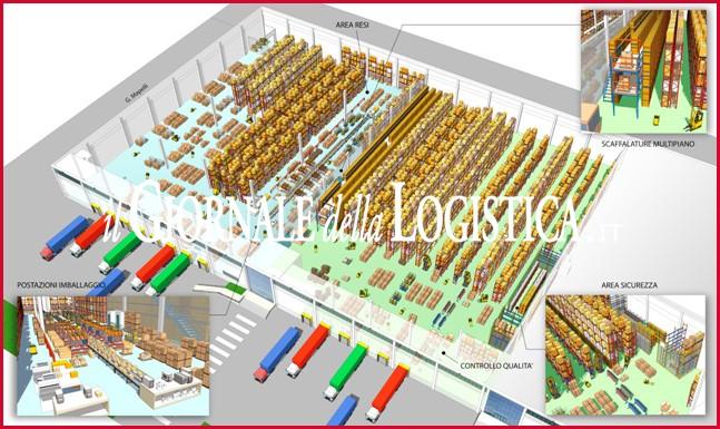 Il layout del magazzino automatico di Bru Textiles ad Anversa (Belgio)